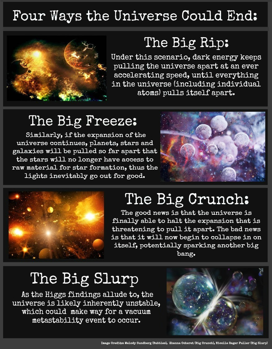 How-the-Universe-Could-End-Infographic