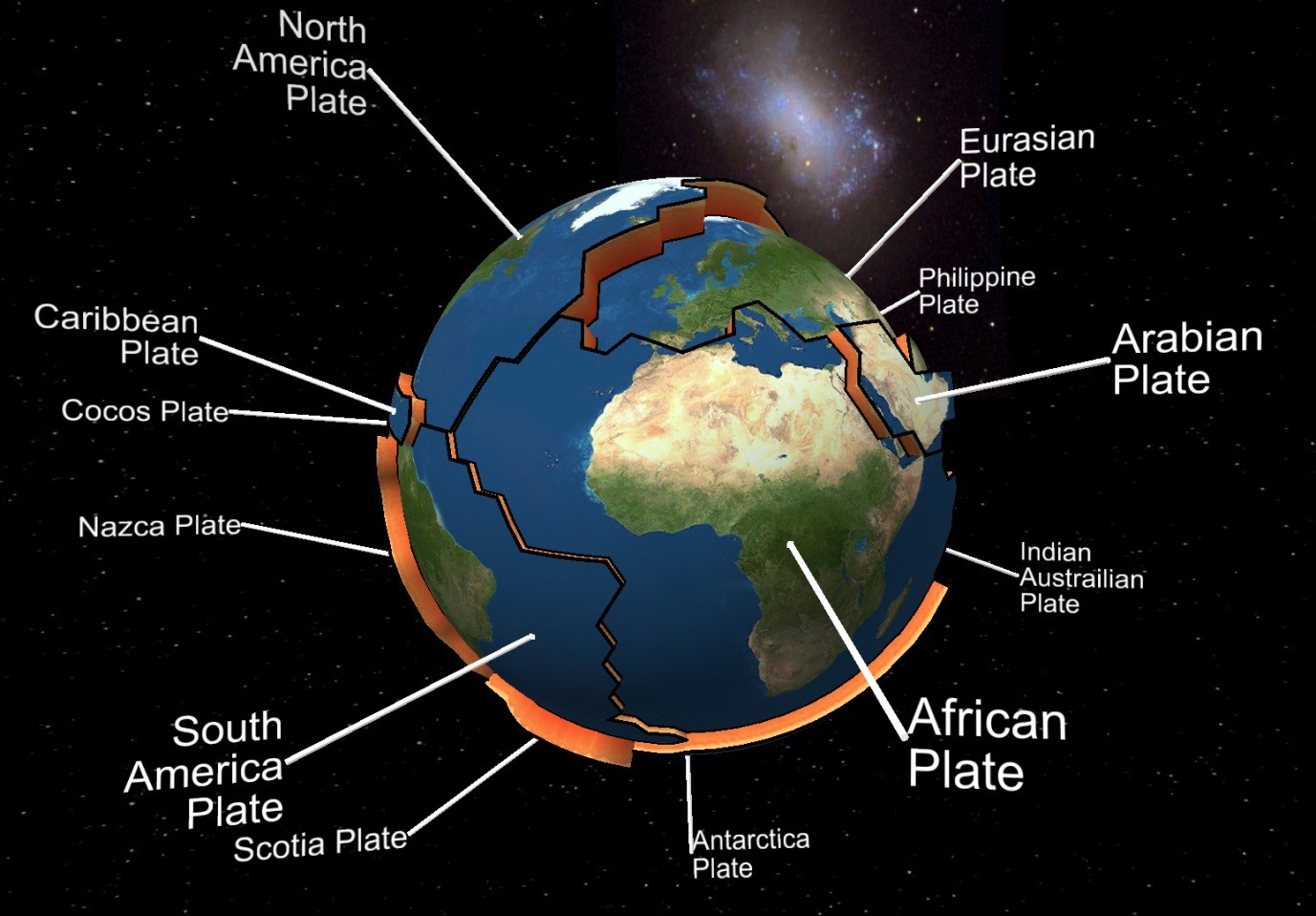 the earth s plate tectonics Plate tectonics is the scientific theory that attempts to explain the movements of the earth's lithosphere that have formed the landscape features we see.