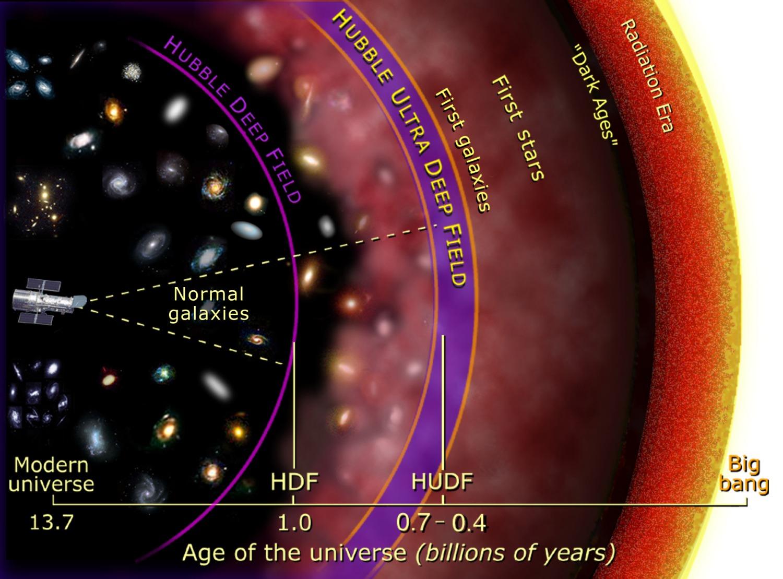 universe-history