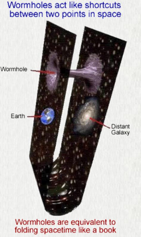 wormholes2