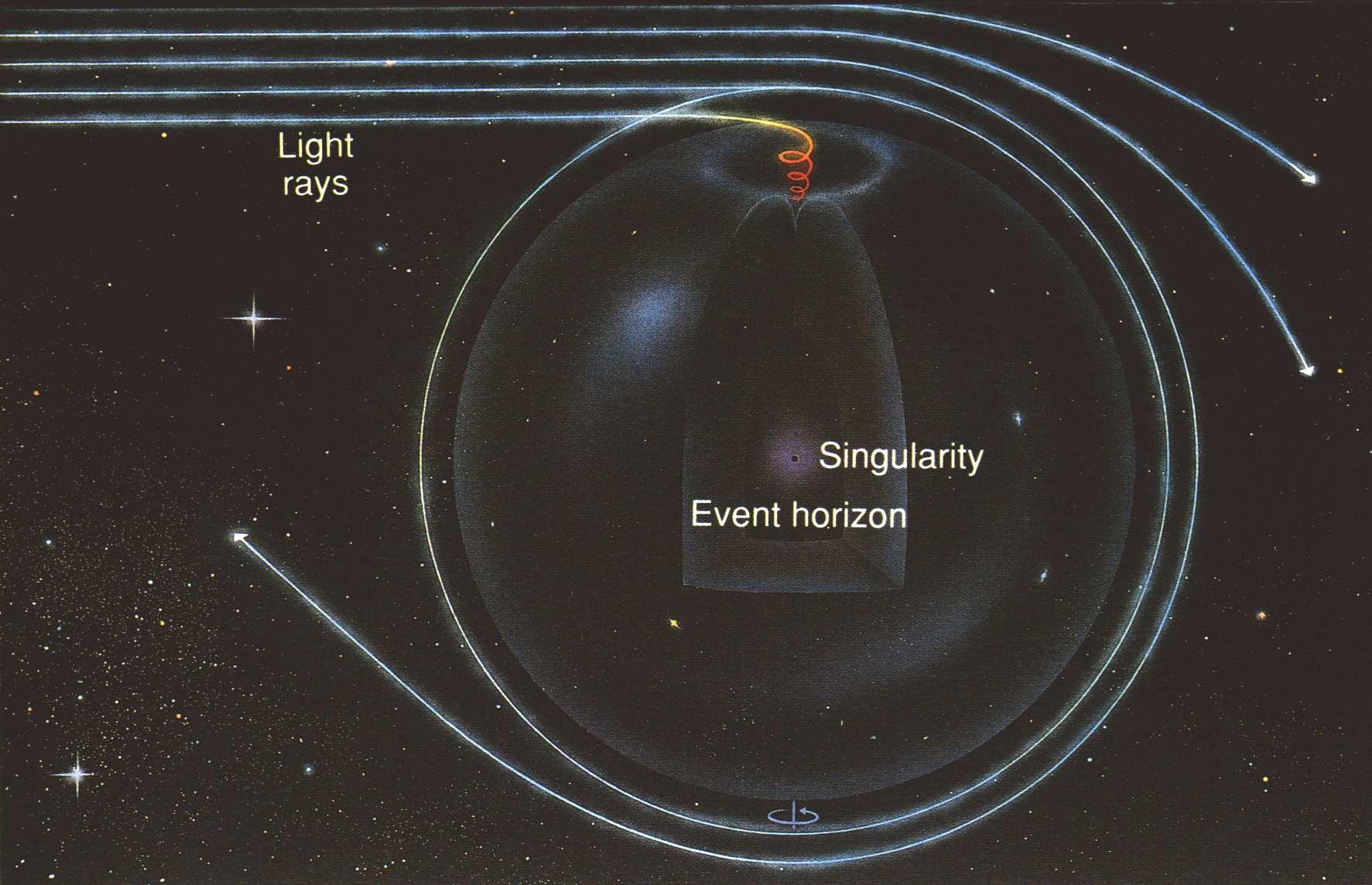 black holes location - photo #8