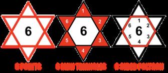 666_hexagram_star_of_david