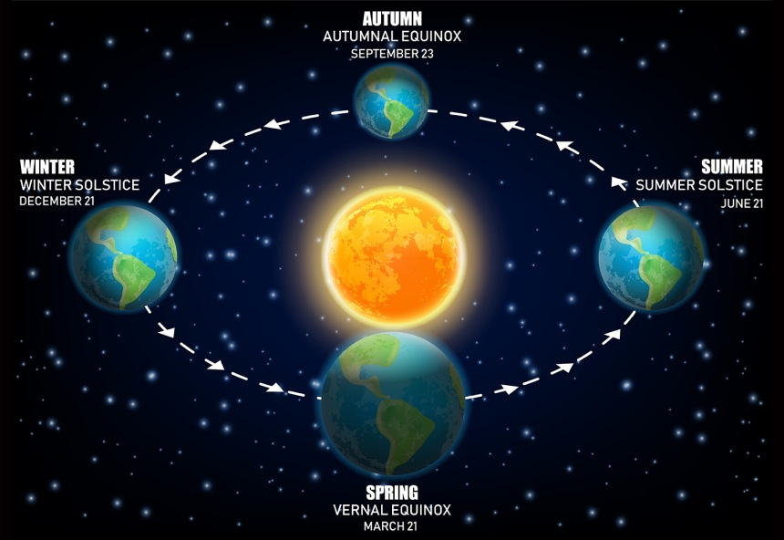Vector diagram illustrating Earth seasons. equinoxes and solstices