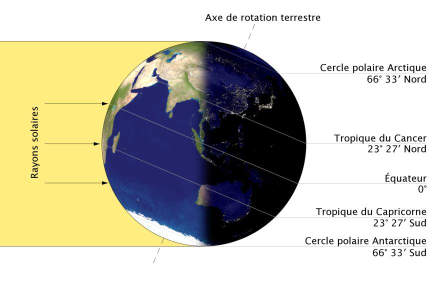 La_Terre_au_solstice_d'hiver