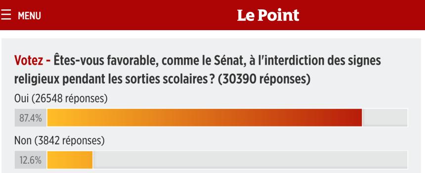 sondage_antiisilam