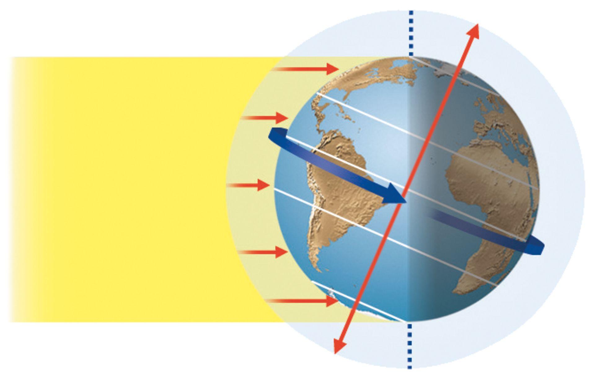 DK_solar_heating_flt-c_zycf0x