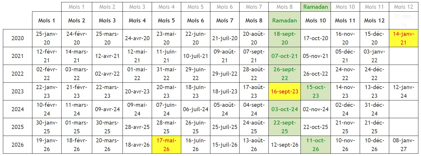 true_calendar