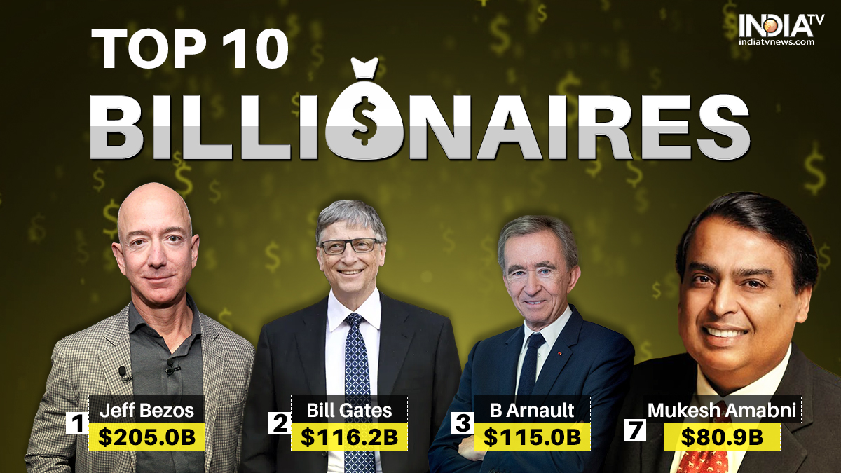top-10-billionaires-1598505093